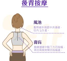 6大穴位放鬆肩頸又豐胸